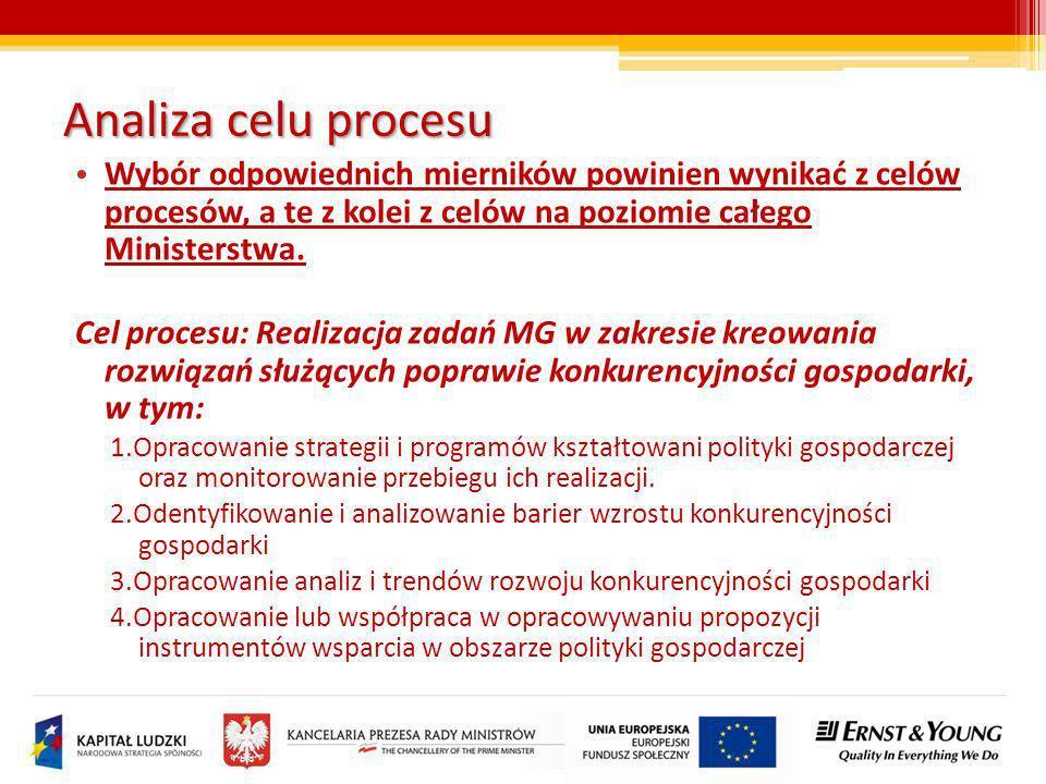Analiza celu procesu Wybór odpowiednich mierników powinien wynikać z celów procesów, a te z kolei z celów na poziomie całego Ministerstwa.