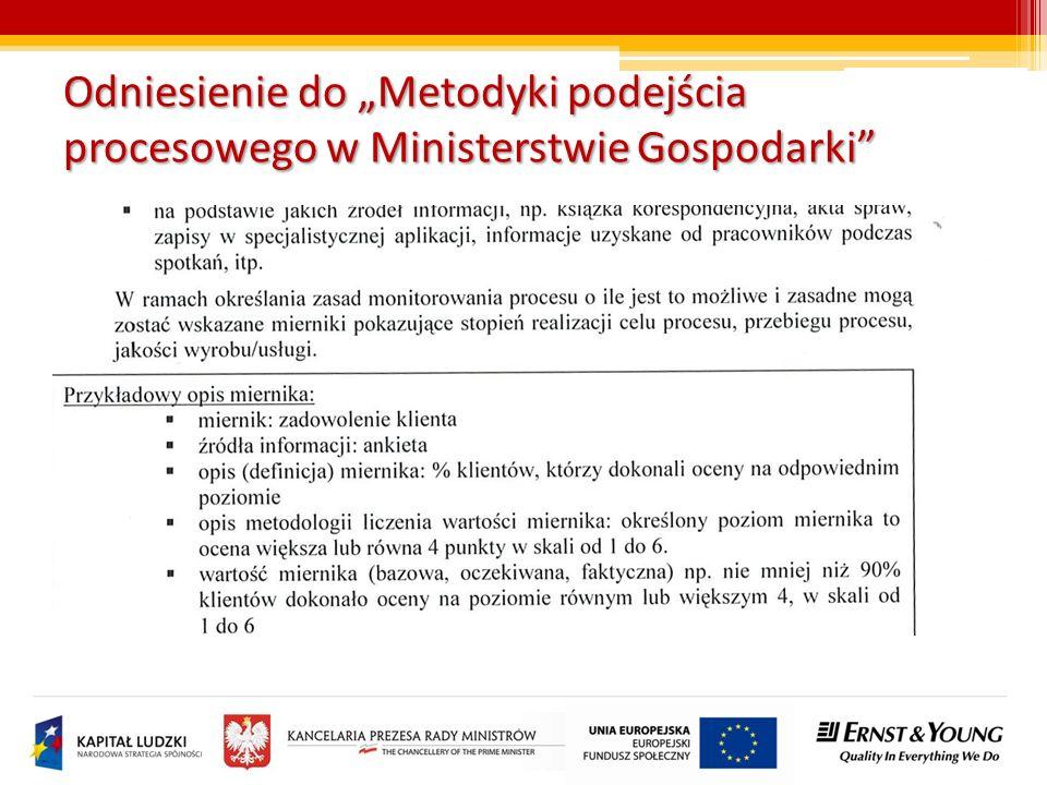 """Odniesienie do """"Metodyki podejścia procesowego w Ministerstwie Gospodarki"""