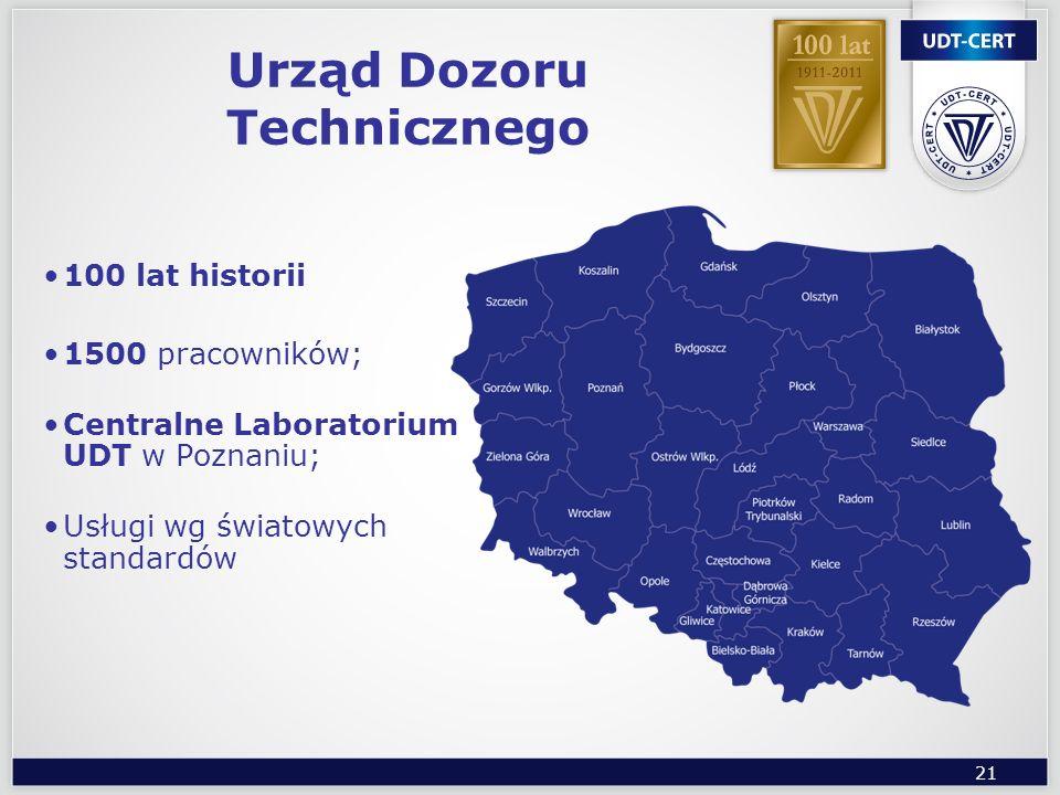 Urząd Dozoru Technicznego