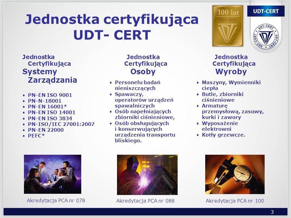 Jednostka certyfikująca UDT- CERT