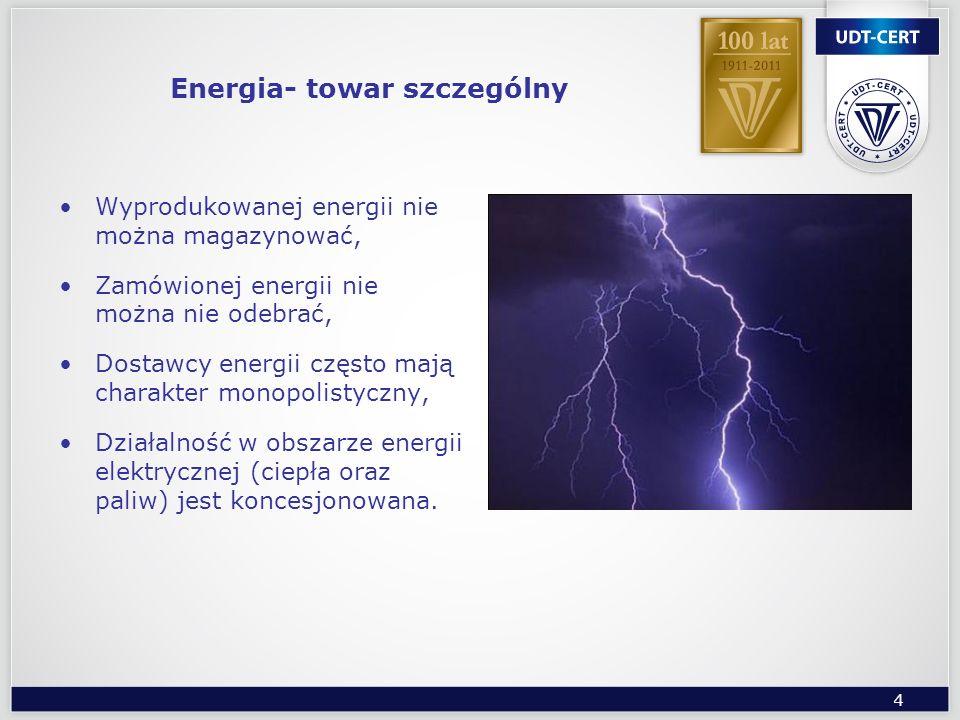 Energia- towar szczególny
