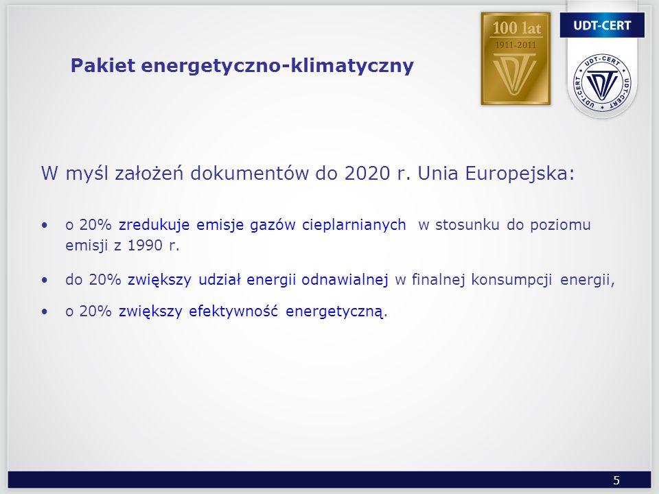 Pakiet energetyczno-klimatyczny