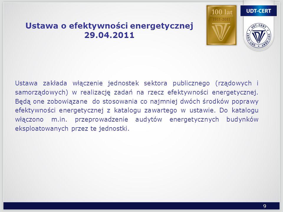 Ustawa o efektywności energetycznej 29.04.2011