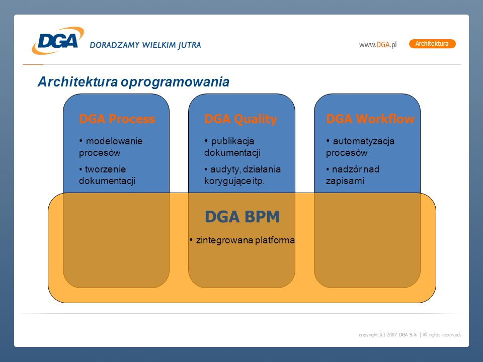 DGA BPM Architektura oprogramowania DGA Process DGA Quality