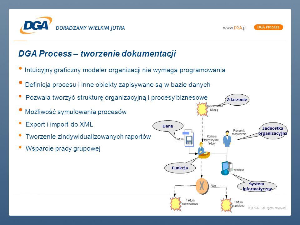 DGA Process – tworzenie dokumentacji