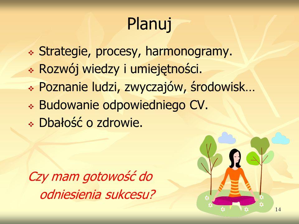 Planuj Strategie, procesy, harmonogramy. Rozwój wiedzy i umiejętności.