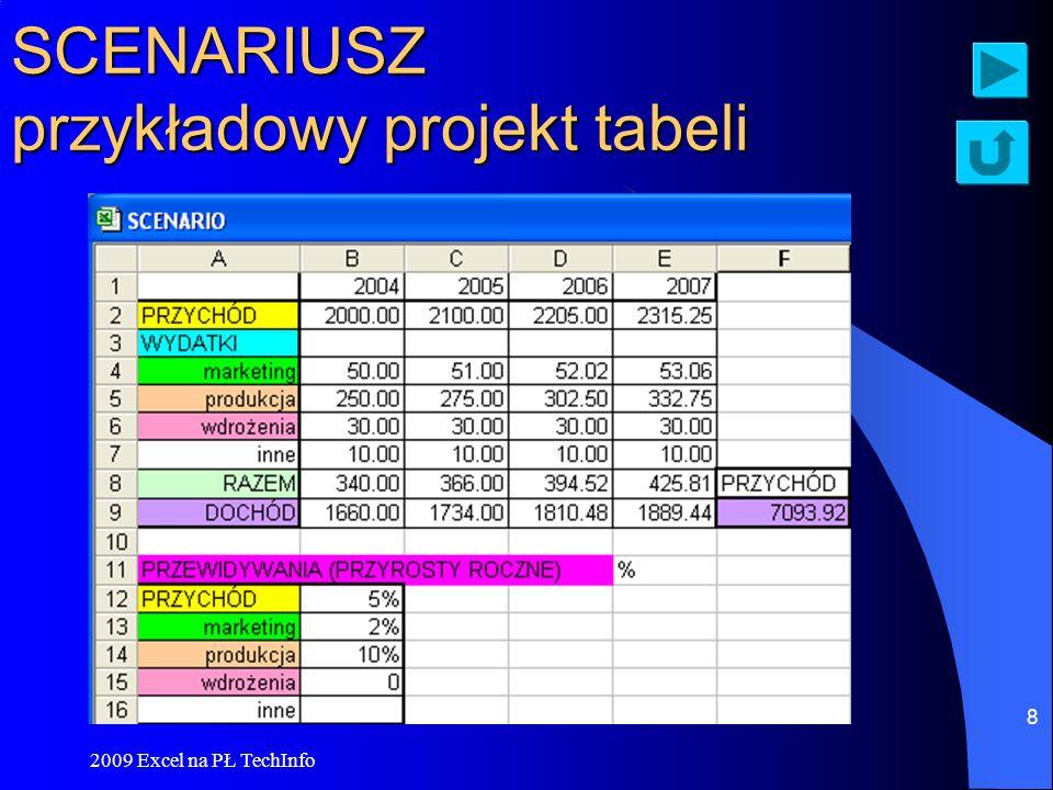 SCENARIUSZ przykładowy projekt tabeli