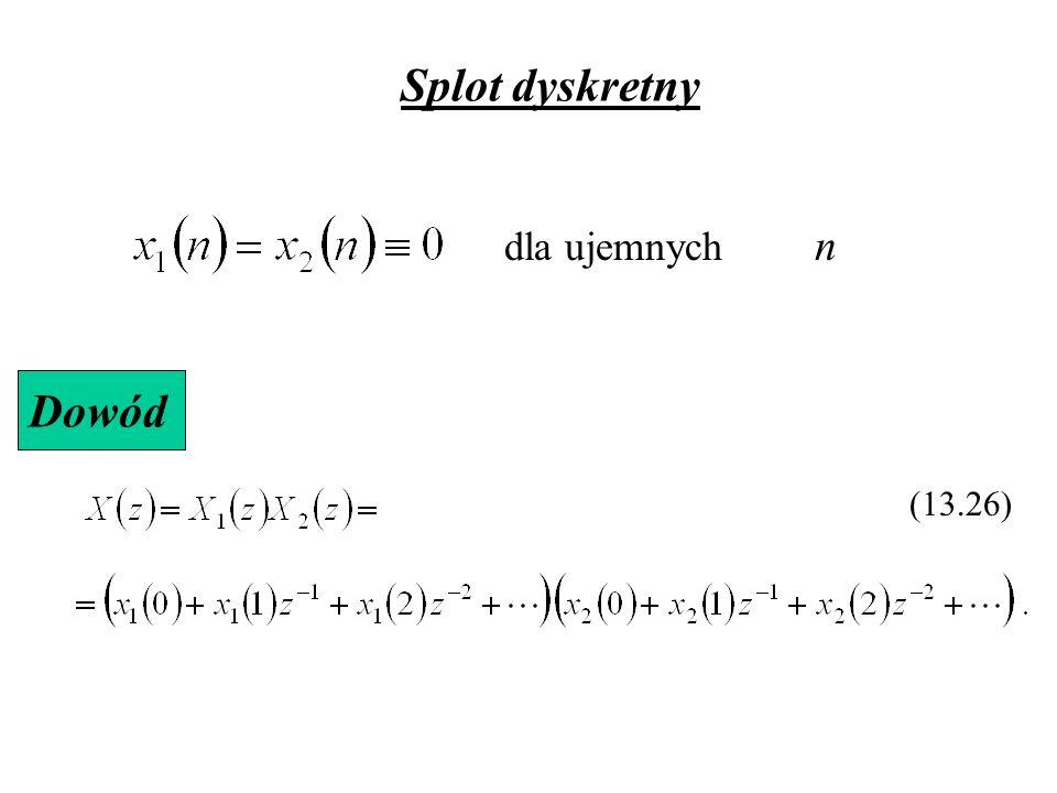 Splot dyskretny dla ujemnych n Dowód (13.26)
