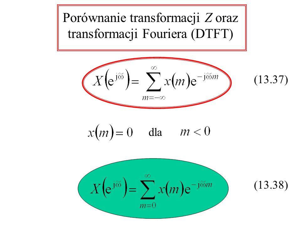 Porównanie transformacji Z oraz transformacji Fouriera (DTFT)