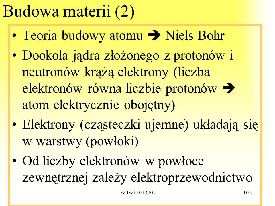 Budowa materii (2) Teoria budowy atomu  Niels Bohr