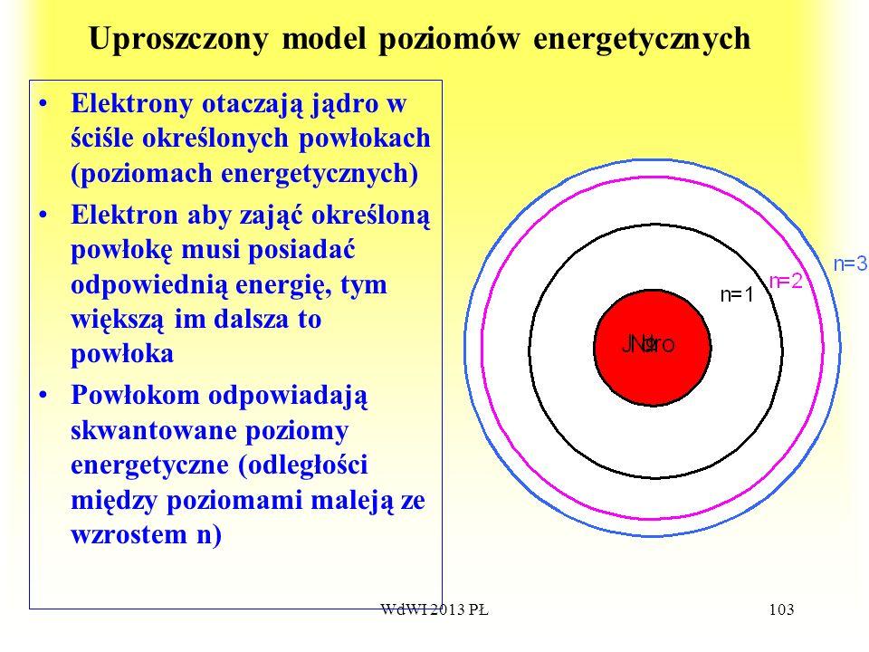 Uproszczony model poziomów energetycznych