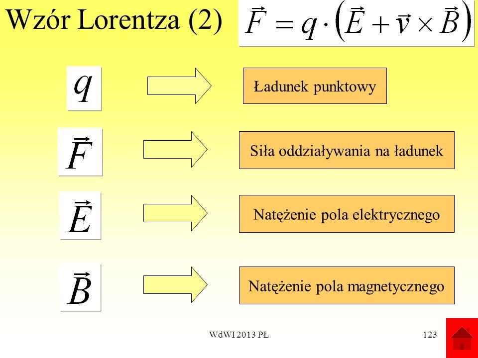 Wzór Lorentza (2) Ładunek punktowy Siła oddziaływania na ładunek