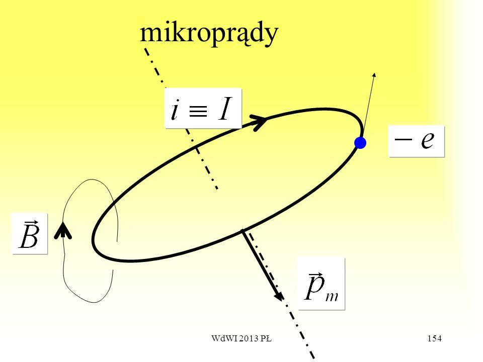 mikroprądy WdWI 2013 PŁ