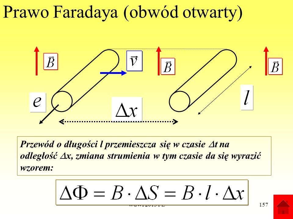 Prawo Faradaya (obwód otwarty)