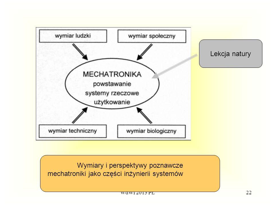 Wymiary i perspektywy poznawcze