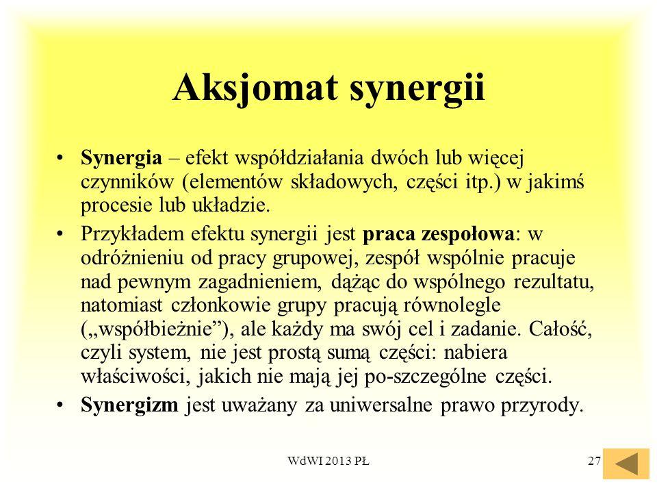 Aksjomat synergii Synergia – efekt współdziałania dwóch lub więcej czynników (elementów składowych, części itp.) w jakimś procesie lub układzie.