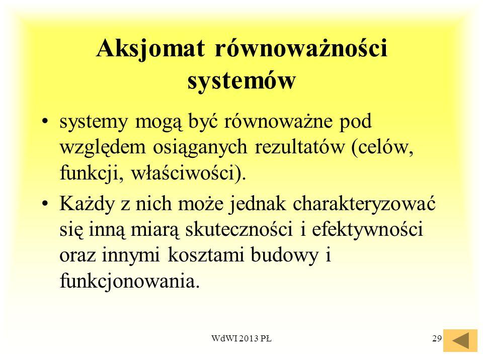 Aksjomat równoważności systemów