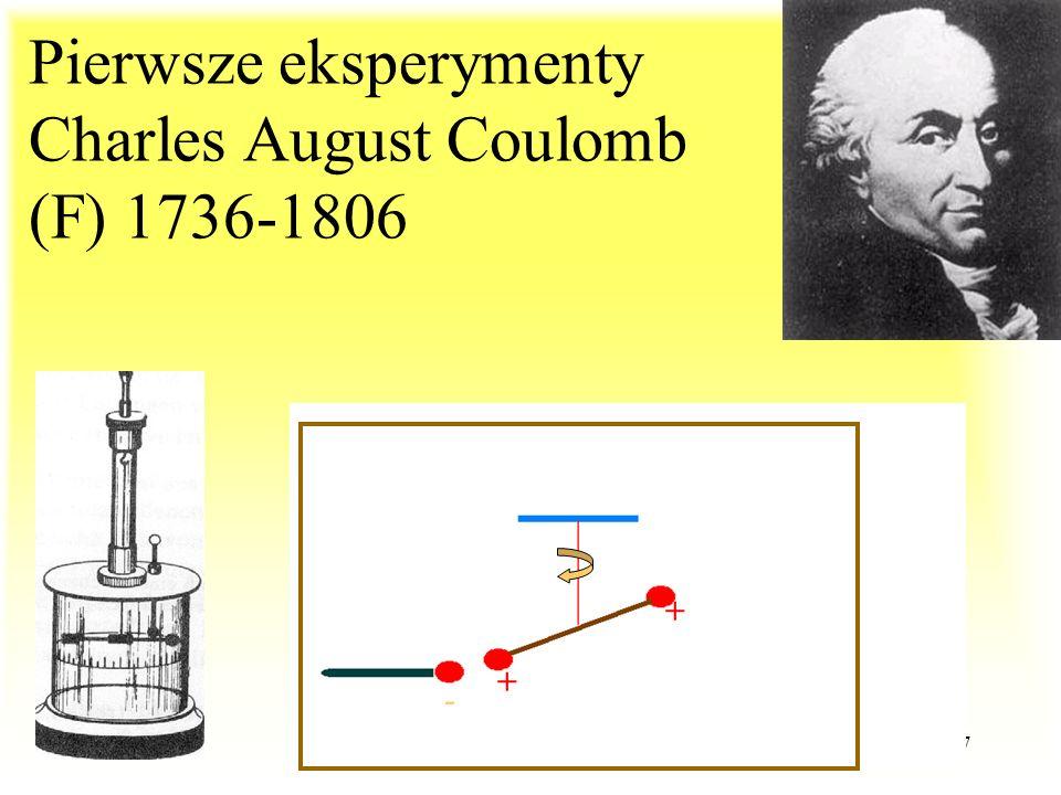 Pierwsze eksperymenty Charles August Coulomb (F) 1736-1806