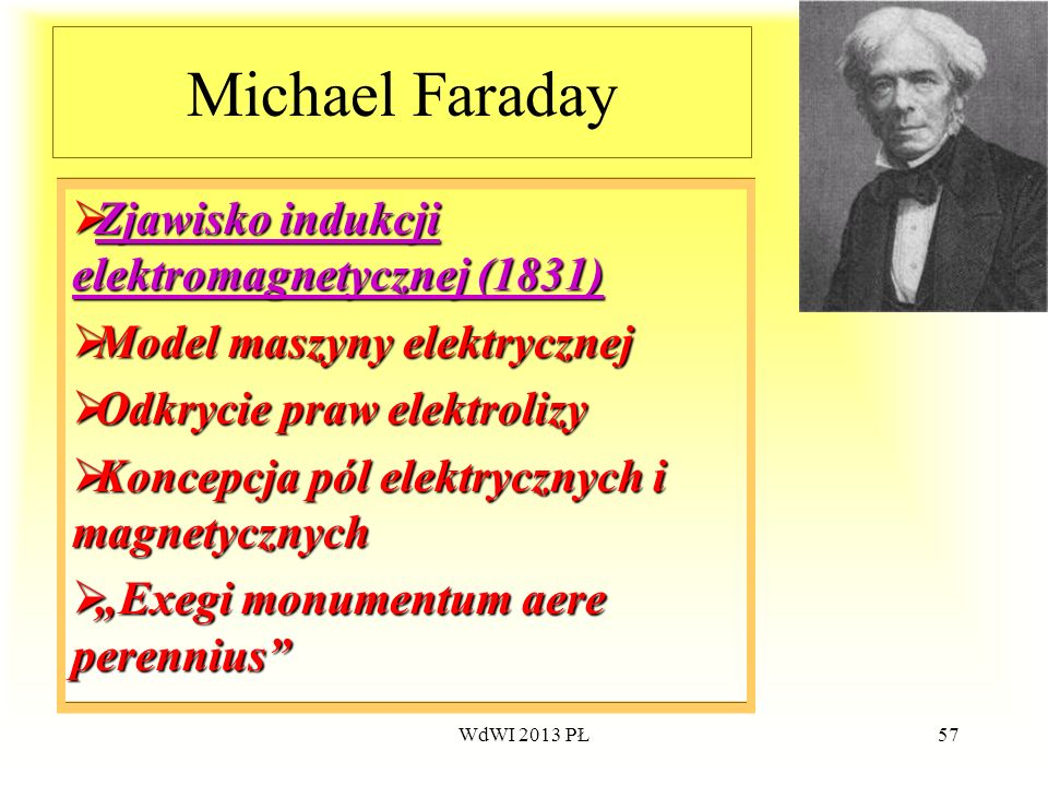 Michael Faraday Zjawisko indukcji elektromagnetycznej (1831)