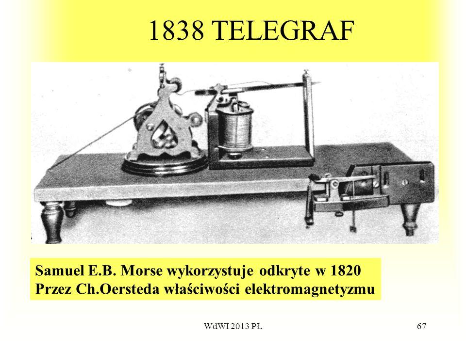 1838 TELEGRAF Samuel E.B. Morse wykorzystuje odkryte w 1820