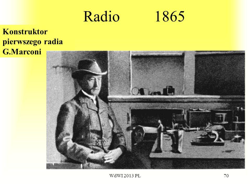 Radio 1865 Konstruktor pierwszego radia G.Marconi WdWI 2013 PŁ