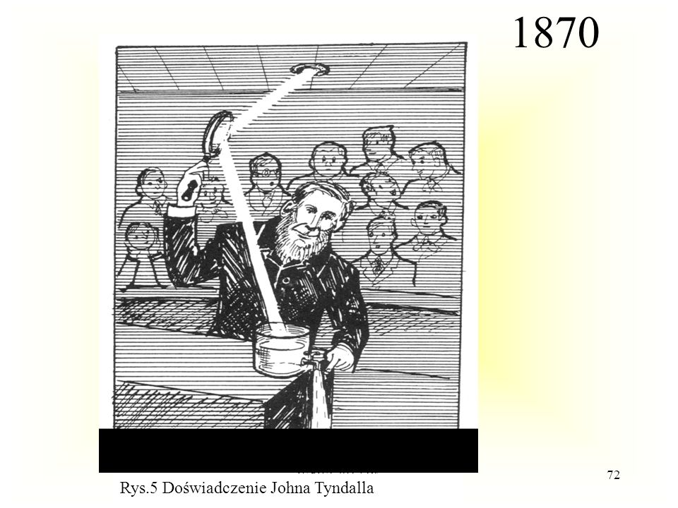 1870 Rys.5 Doświadczenie Johna Tyndalla WdWI 2013 PŁ