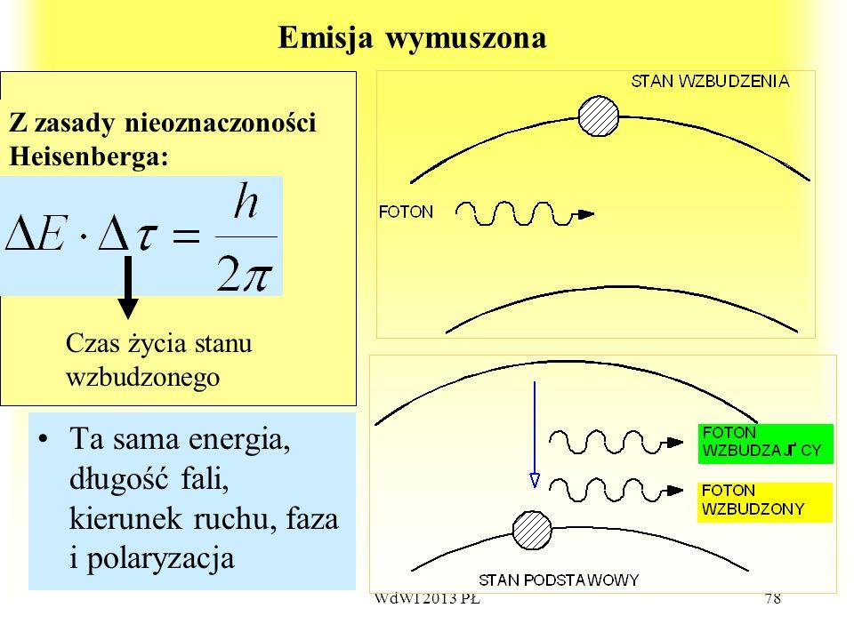 Ta sama energia, długość fali, kierunek ruchu, faza i polaryzacja