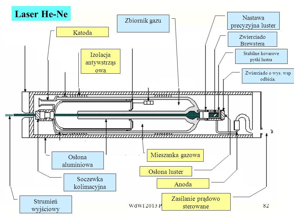 Laser He-Ne Nastawa precyzyjna luster Zbiornik gazu Katoda