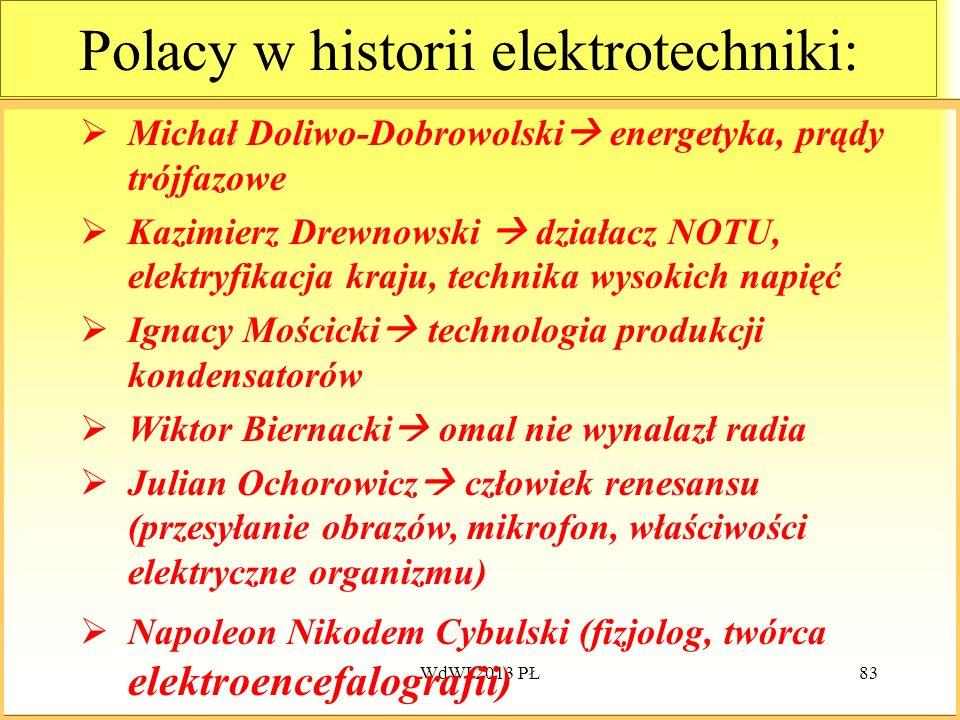 Polacy w historii elektrotechniki: