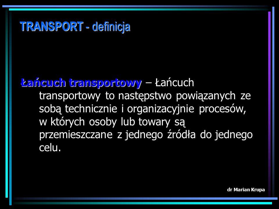 TRANSPORT - definicja
