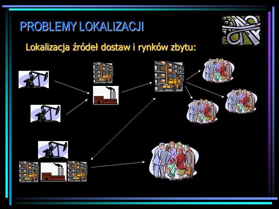 Lokalizacja źródeł dostaw i rynków zbytu: