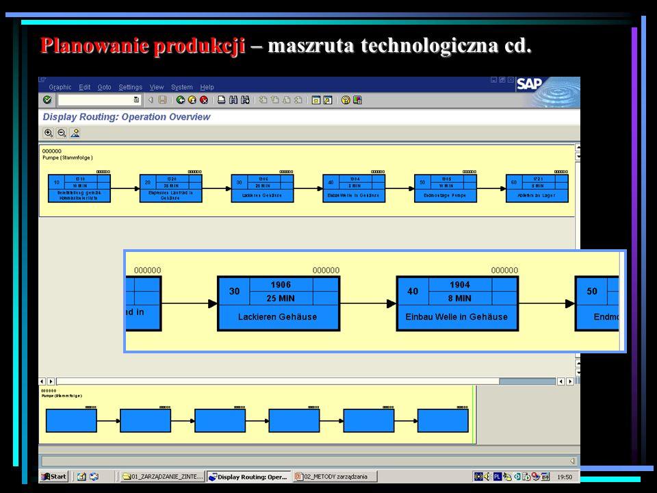 Planowanie produkcji – maszruta technologiczna cd.