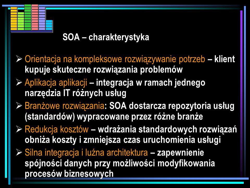 SOA – charakterystyka Orientacja na kompleksowe rozwiązywanie potrzeb – klient kupuje skuteczne rozwiązania problemów.