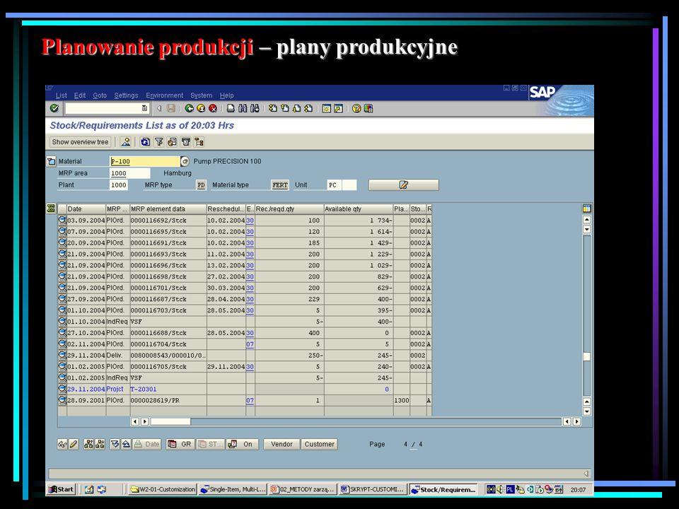 Planowanie produkcji – plany produkcyjne