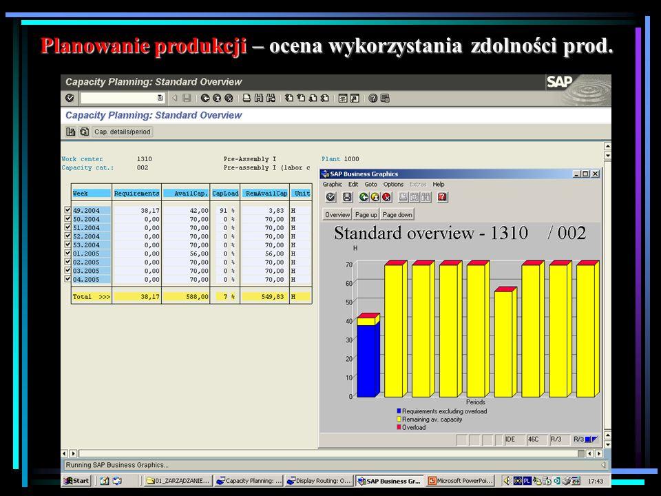 Planowanie produkcji – ocena wykorzystania zdolności prod.