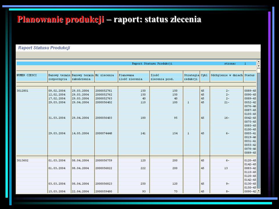 Planowanie produkcji – raport: status zlecenia
