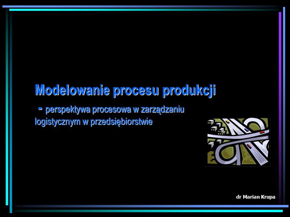 Modelowanie procesu produkcji - perspektywa procesowa w zarządzaniu logistycznym w przedsiębiorstwie