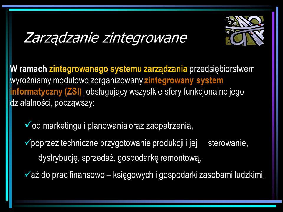 Zarządzanie zintegrowane