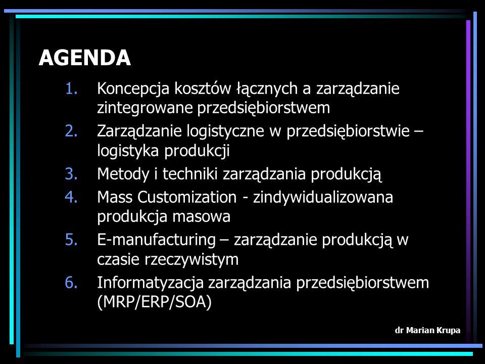 AGENDA Koncepcja kosztów łącznych a zarządzanie zintegrowane przedsiębiorstwem. Zarządzanie logistyczne w przedsiębiorstwie – logistyka produkcji.