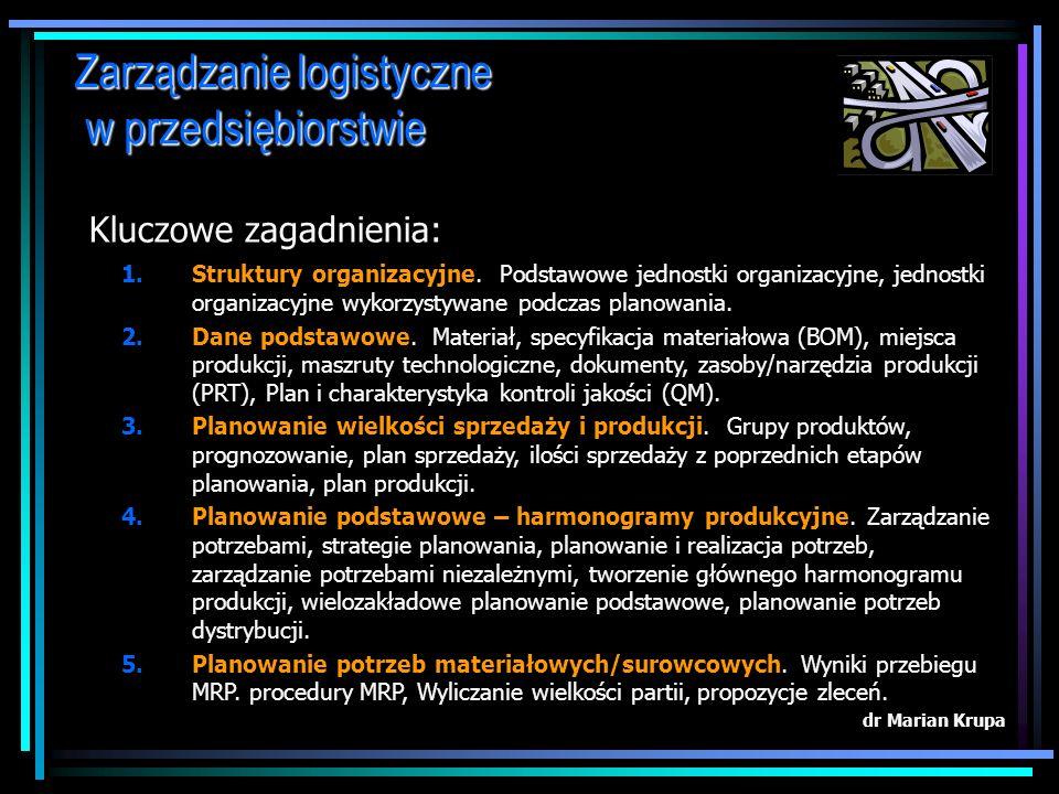 Zarządzanie logistyczne w przedsiębiorstwie