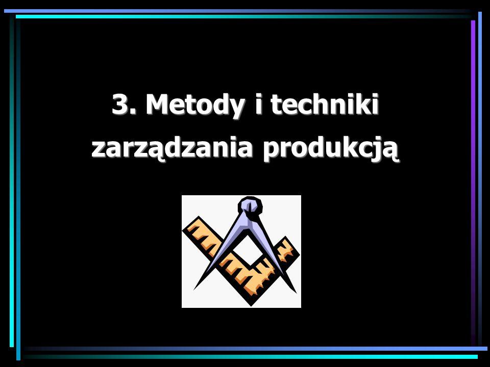 3. Metody i techniki zarządzania produkcją