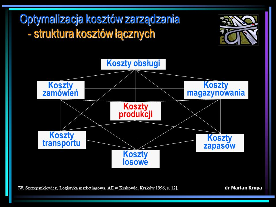 Optymalizacja kosztów zarządzania - struktura kosztów łącznych