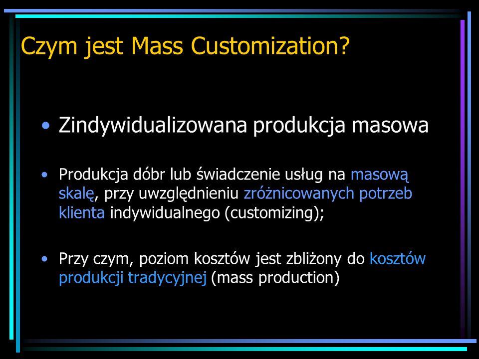 Czym jest Mass Customization