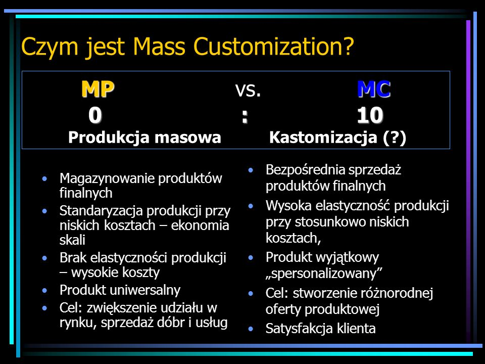 MP vs. MC 0 : 10 Produkcja masowa Kastomizacja ( )
