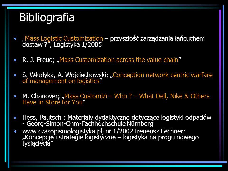 """Bibliografia """"Mass Logistic Customization – przyszłość zarządzania łańcuchem dostaw , Logistyka 1/2005."""