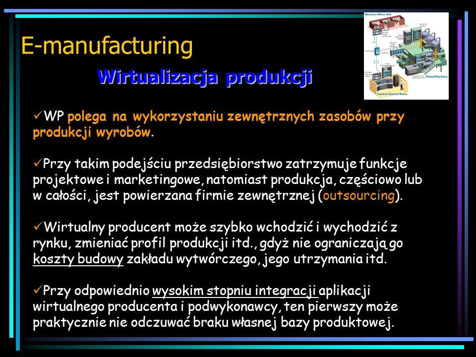 Wirtualizacja produkcji