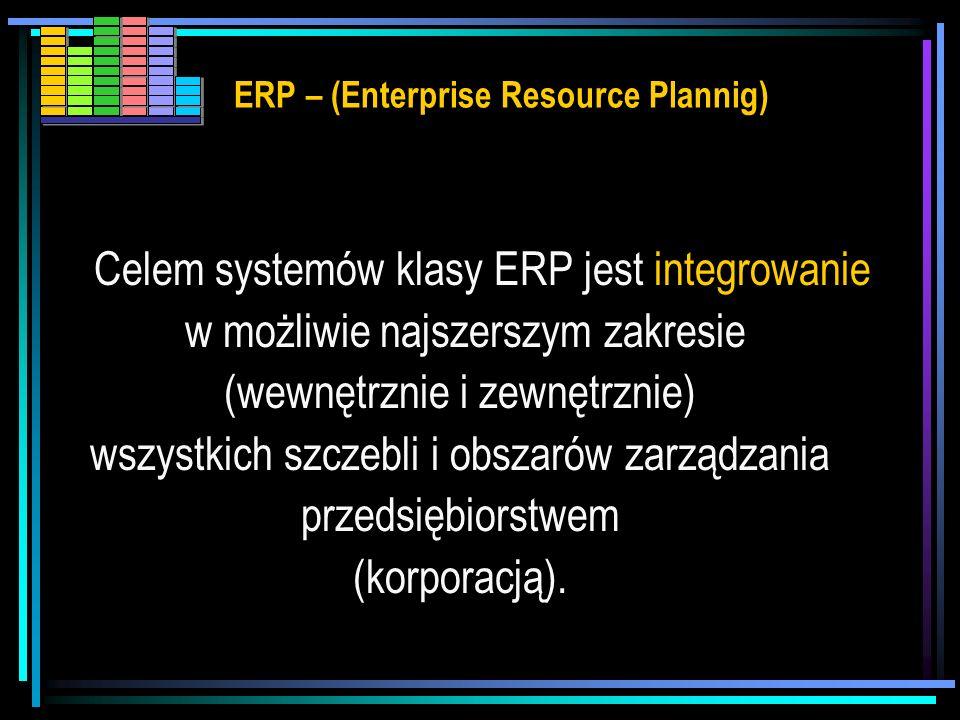 ERP – (Enterprise Resource Plannig)