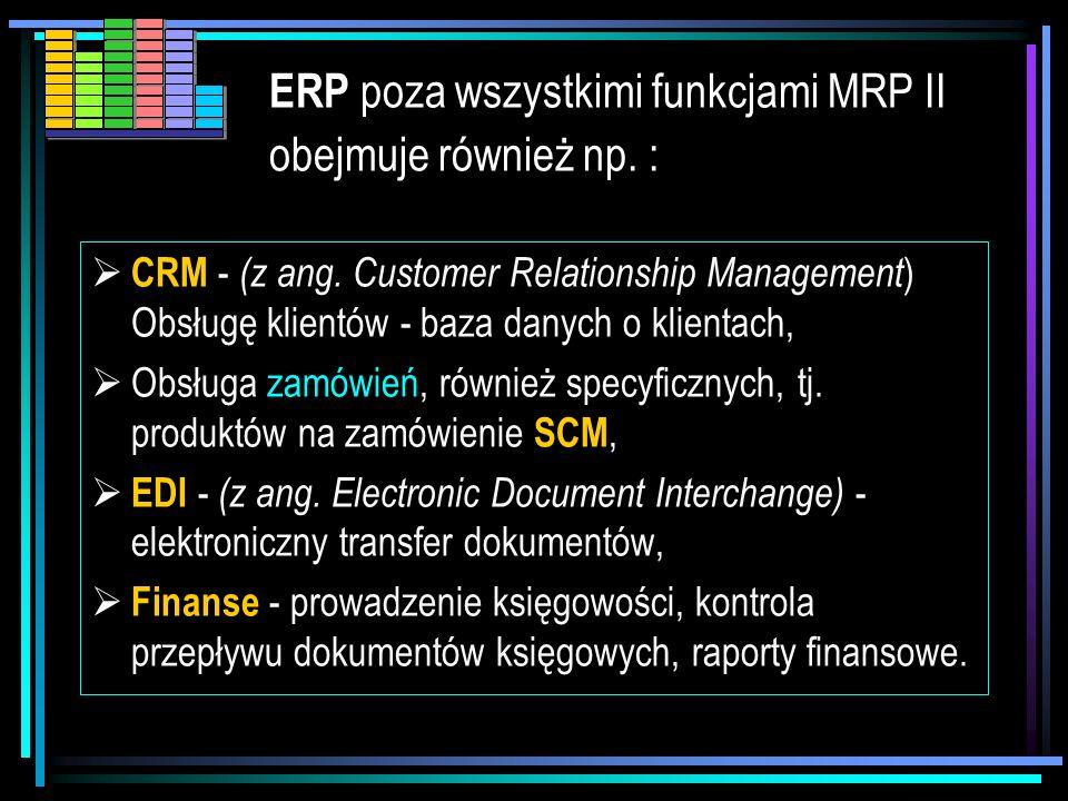 ERP poza wszystkimi funkcjami MRP II obejmuje również np. :