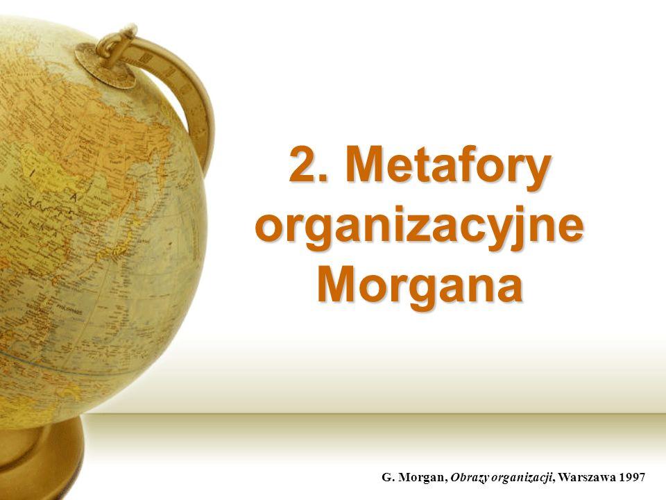 2. Metafory organizacyjne Morgana