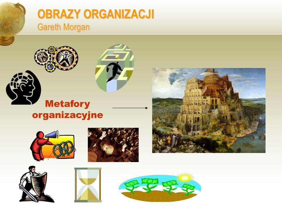 Metafory organizacyjne